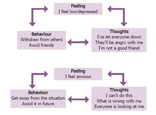 how-to-stop-being-avoidant